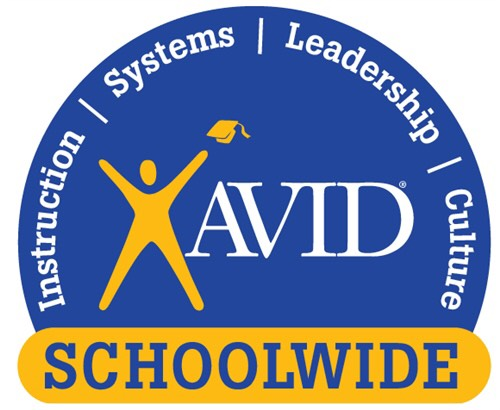 AVID-Advanced Via Individual Determination